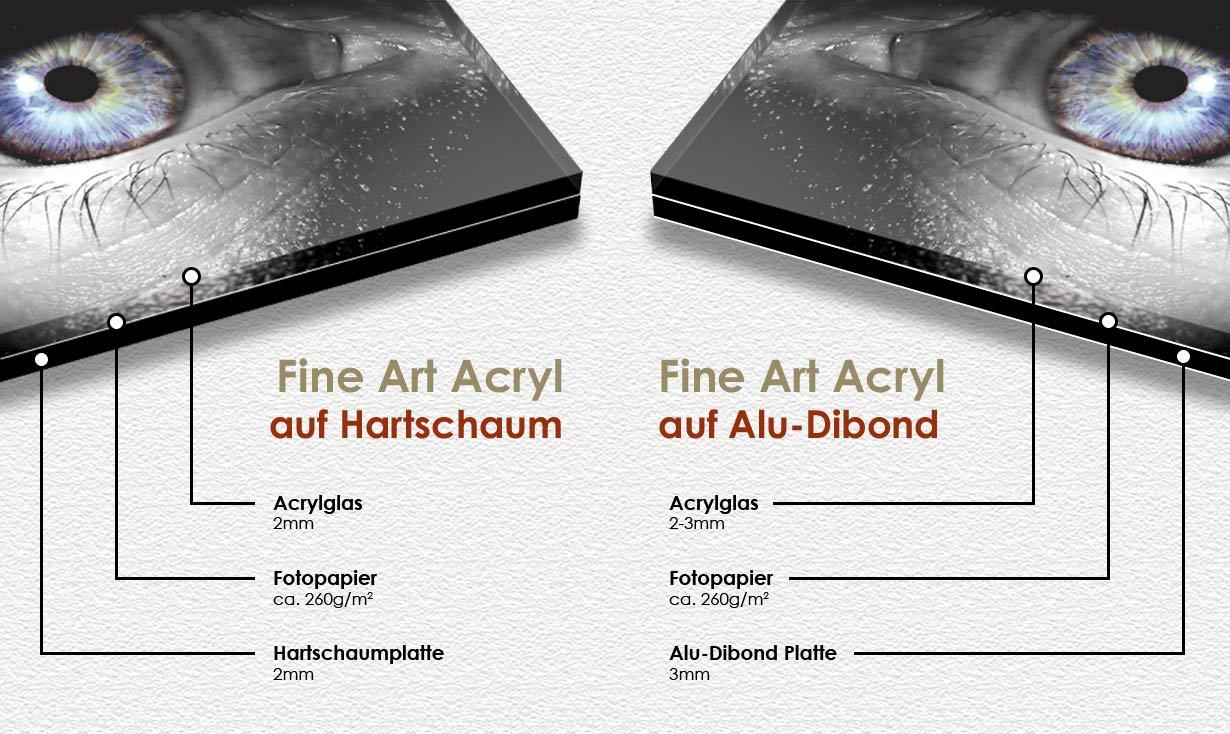 Vergleich Fine Art Acryl auf Hartschaum und auf Alu-Dibond Detailansicht